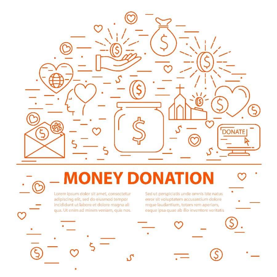 RKN Global on Fake Charity Websites